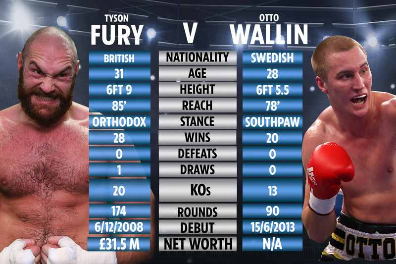Statistiche Fury vs Wallin